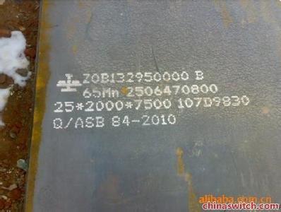 吕梁20mn钢板市场报价依然是稳中下滑